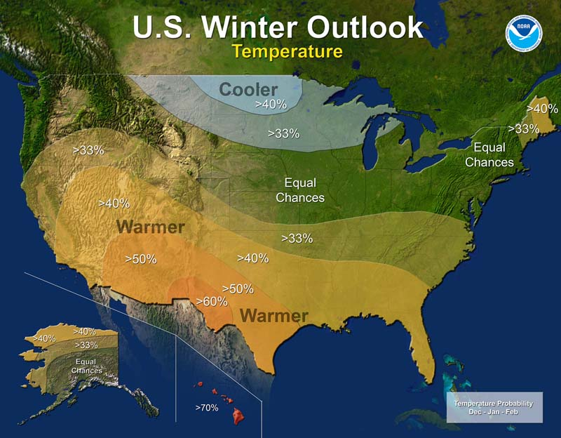 Warm weather expected for the holiday season