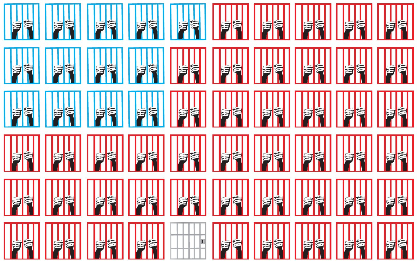The Department of Justice announced in August that it would not renew its contracts with the 13 privately-run federal prisons in America, represented by the blue bars. The 46 private detention centers holding inmates for Immigrations and Customs Enforcement, shown here as red bars, will remain open. Photo credit: Naasha Dotiwala
