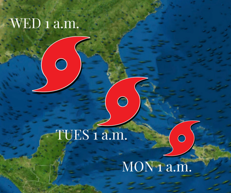 A+graphic+showcasing+the+potential+track+of+Potential+Tropical+Cyclone+Seven.+The+storm+is+expected+to+reach+the+central+Gulf+Coast+either+Tuesday+night+or+Wednesday.+Photo+credit%3A+Andres+Fuentes
